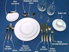 Основные правила столового этикета