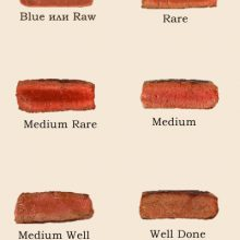Какие существуют степени прожарки стейка из говядины