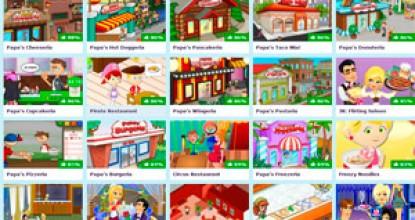 Самые популярные игры про официантов