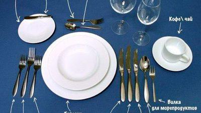 расположение тарелок и столовых приборов сервисровка